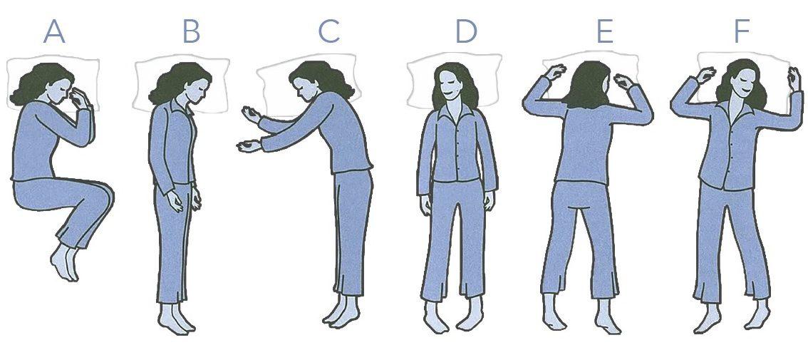 Welke slaaphouding is het meest populair?